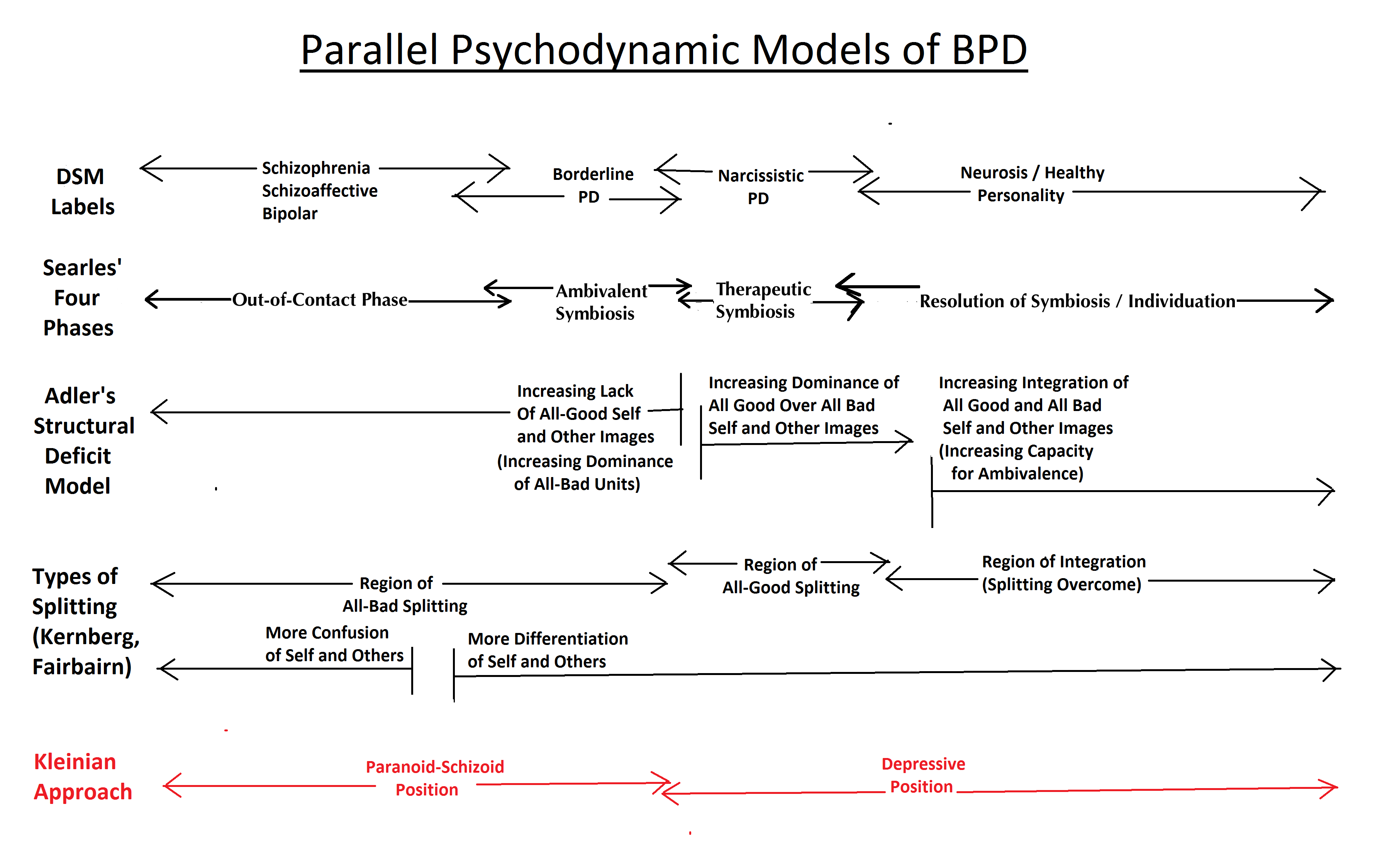 bpd transformation how i understood and recovered from parallelpsychmodels1