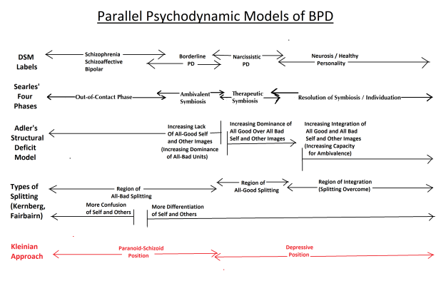 ParallelPsychModels1